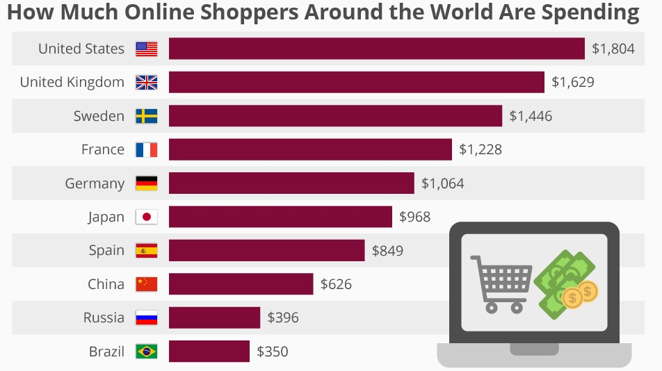 evolution of shopping trends internet gains Internet-only e-commerce infomercials  the strategic decisions and marketing tactics used on key shopping days like black friday, cyber monday,.